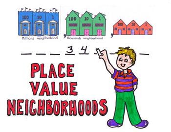 Place Value Neighborhoods
