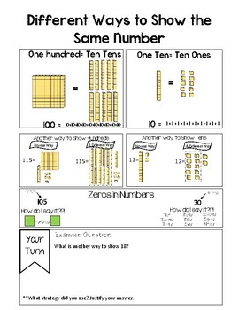 Place Value Notes