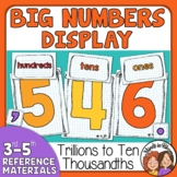 Place Value Number Display - Includes Trillions down to Te