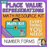 Place Value Number Forms Expanded Notation, Standard, Word