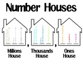 Place Value Number Houses Poster