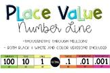 Place Value Number Line