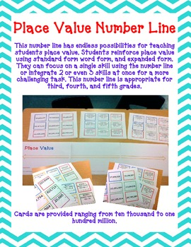 Place Value Number Line - A FUN Hands-On Activity Common Core