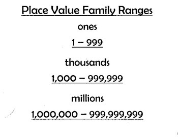 Place Value Number Packet