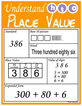 Place Value Number Sense Strategies Poster / Graphic Organizer