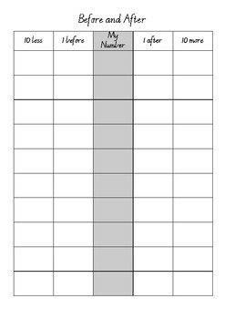 Place Value - Numbers Before and After Template