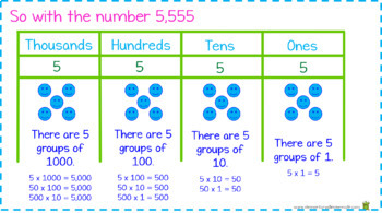 Place Value Of Multi Digit Whole Numbers - PowerPoint 4th Grade (4.NBT.1)