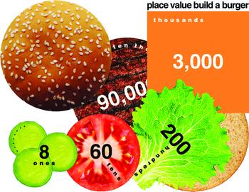 Place Value: Build a Burger