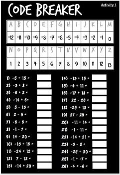 Math: Place Value - Place Value of Decimals - Negative Numbers Pack