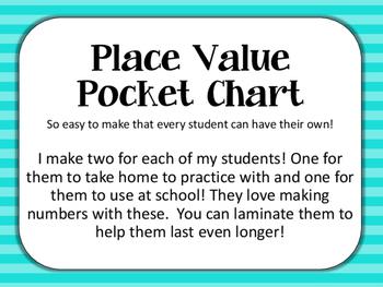 Place Value Pocket Chart. Ones Tens Hundreds Thousands