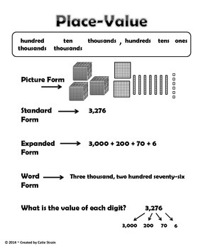 Place-Value Poster