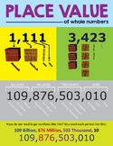 Place Value Poster / Chart up to Billions