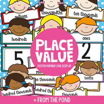 Place Value Poster Number Line Display