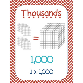 Place Value Poster - Red, White, Blue/Nautical