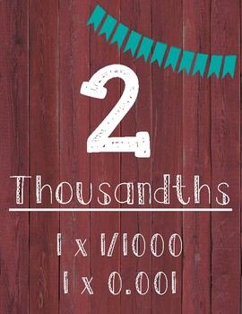 Place Value Poster - Rustic & Teal Bunting with decimals