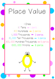 Place Value Poster - Value of the Zero