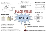 Place Value Poster - Year4