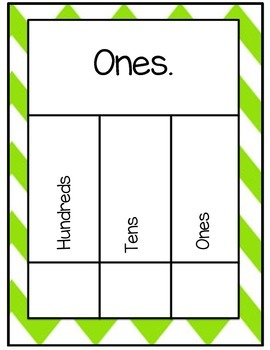 Place Value Poster with Decimals