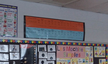 Place Value Poster with optional French labels