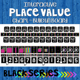 Place Value Posters Chart ~ Base Ten Blocks Interactive Wall Display Board