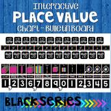 Place Value Posters Chart ~ Base Ten Blocks Interactive Wa