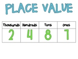 Place Value Posters - Blue and Green
