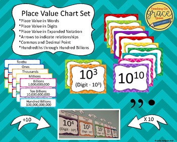Place Value Posters Bright Chevron