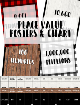 Place Value Posters & Chart