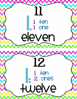Place Value Posters - Chevrons