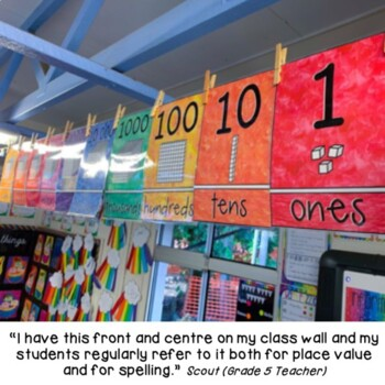 Place Value Posters Interactive Place Value Chart Watercolor Theme