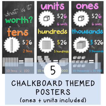 Place Value Posters / MAB Posters {Chalkboard theme}