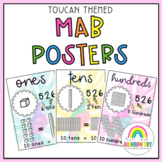 Place Value Posters / MAB Posters {Toucan theme}