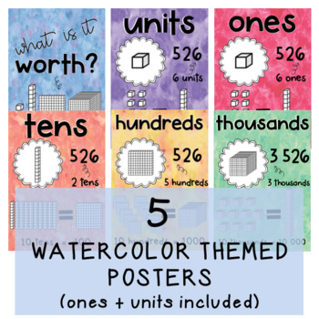 Place Value Posters / MAB Posters {Watercolor theme}