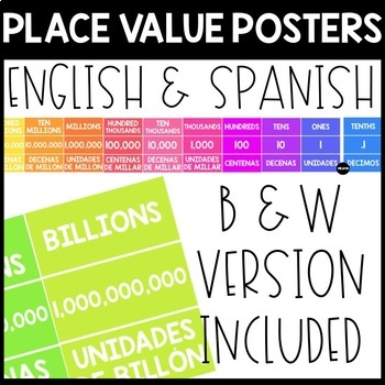 Place Value Posters - Spanish Place Value Posters