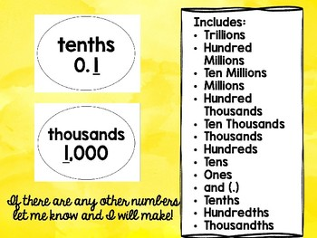 Place Value Posters with Decimals