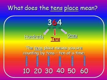 Place Value Power Point Lesson and Game (expanded notation, etc...)