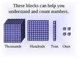 Place Value PowerPoint Base 10 Blocks
