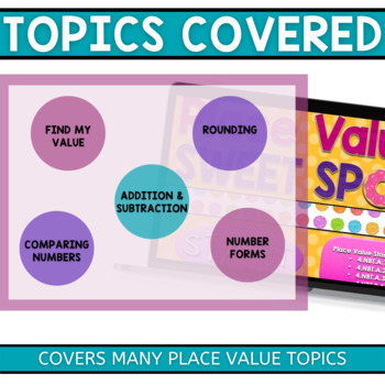 Place Value Game: A PowerPoint Review (4th Grade)