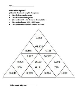 Place Value Pyramid