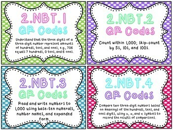 Place Value QR Codes 2nd Grade {Common Core}