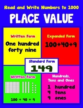 Place Value Read and Write to 1000 = Poster/Anchor Chart with Worksheets