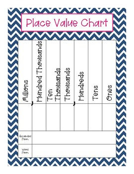 Place Value Reference Kit
