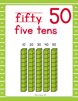 Place Value Reference Posters
