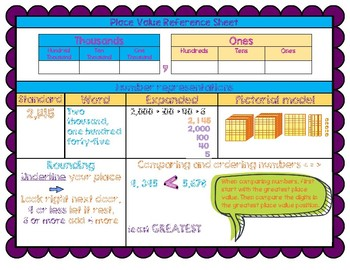 Place Value Reference Sheet