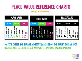 Place Value Reference for Target Labels