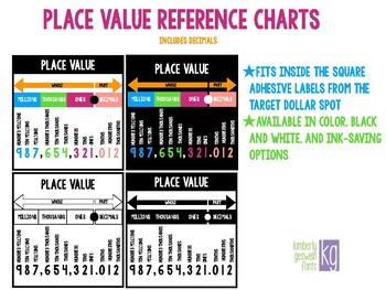 Place Value Reference (with decimals) for Target Labels