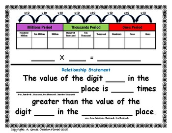 Place Value Relationship Mat with Statement-3 Different Levels