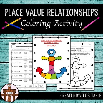 Place Value Relationships Coloring Activity
