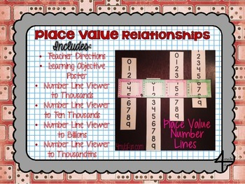 Place Value Relationships Number Line Viewers