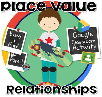Place Value Relationships- Powers of 10 ~ GOOGLE CLASSROOM